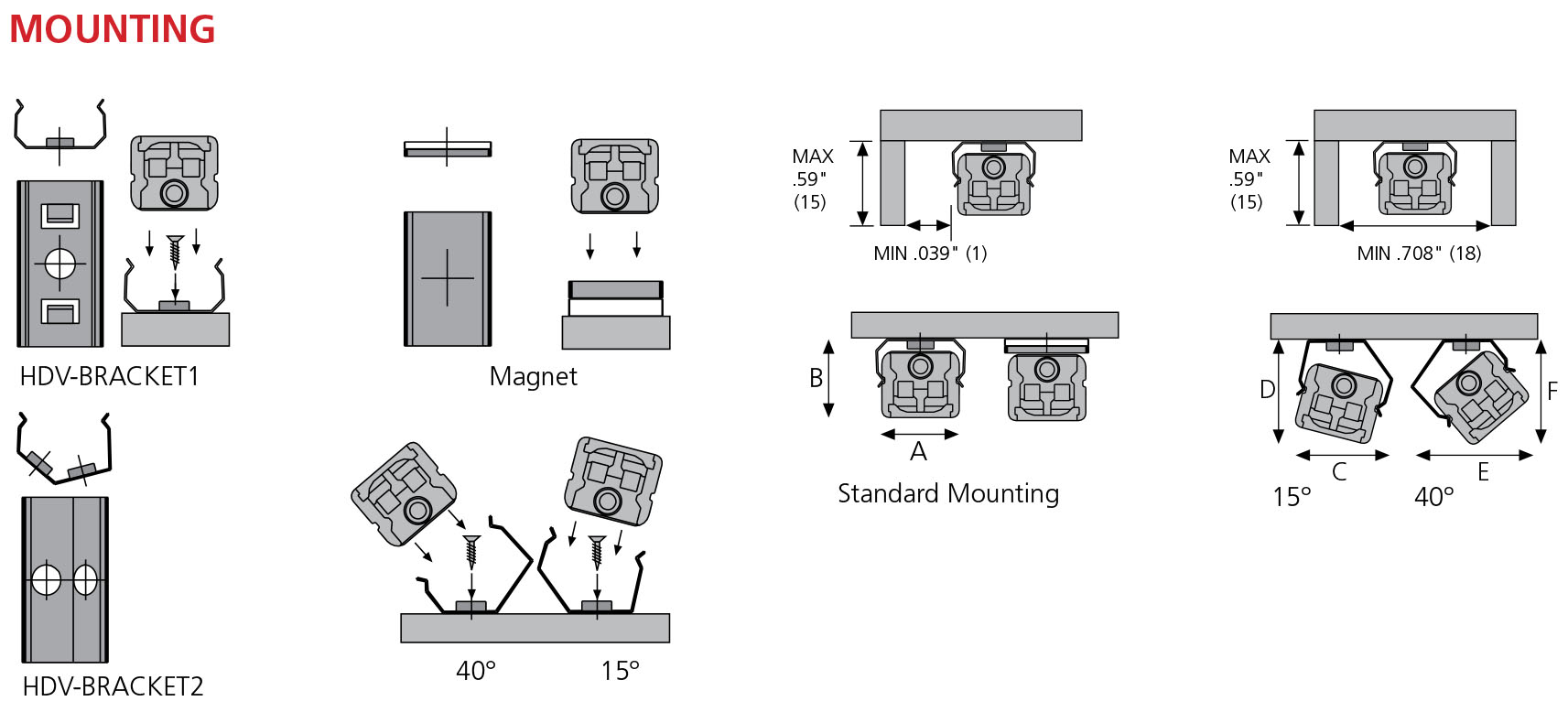 feelux lighting canada. feelux flx stix hdv series external dimensions diagram lighting canada .